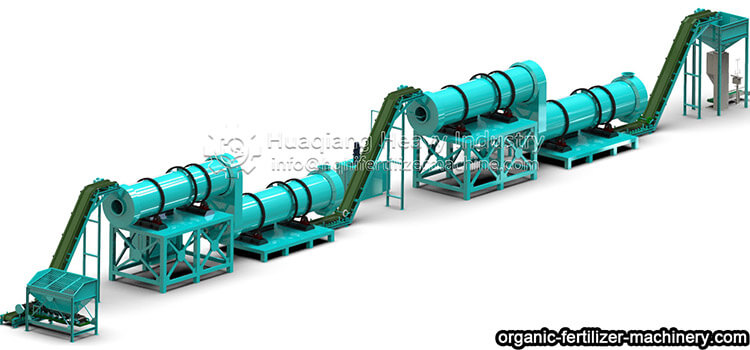 sulphur coated urea fertilizer production process