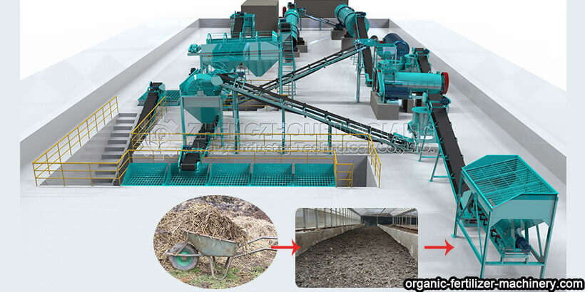 Barn waste organic fertilizer production equipment