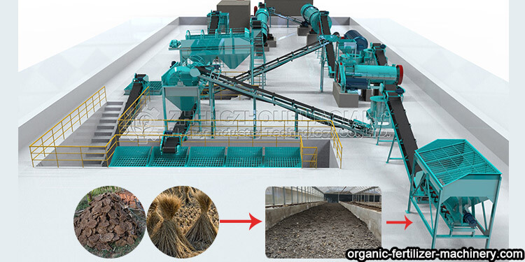 organic fertilizer production line equipment