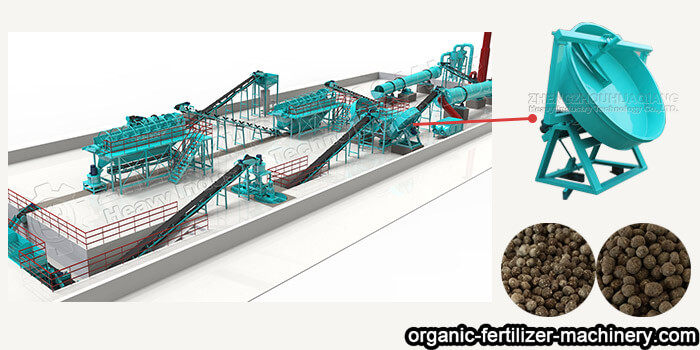 potash fertilizer granulation process