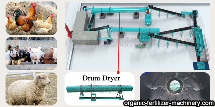 rotary drum dryer of organic fertilizer production line