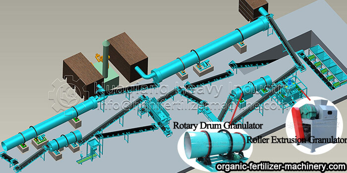 fertilizer production line of rotary drum granulator and roller extrusion granulator