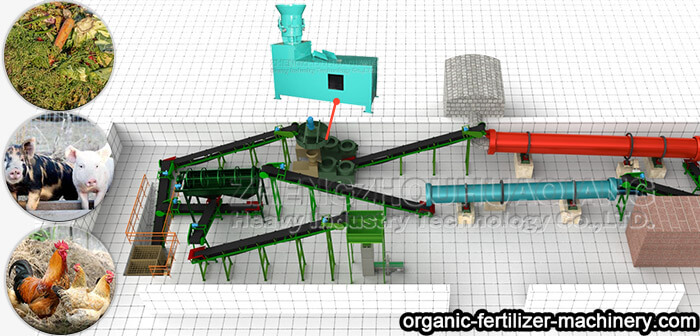 flat die granulator for bio organic fertilizer production