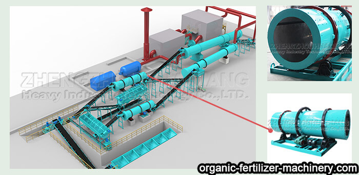 rotary drum granulator for fertilizer manufacturing process