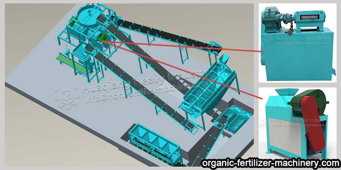 Roller Press Granulator Fertilizer Production Line