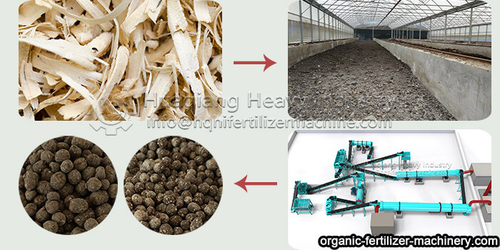 sawdust make organic fertilizer