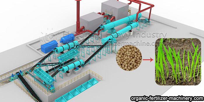 slow-release granular NPK fertilizer production