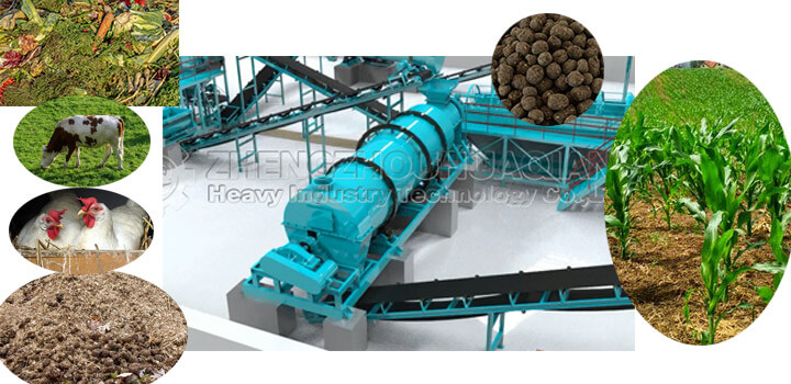 Organic fertilizer and compound fertilizer combination granulating production line